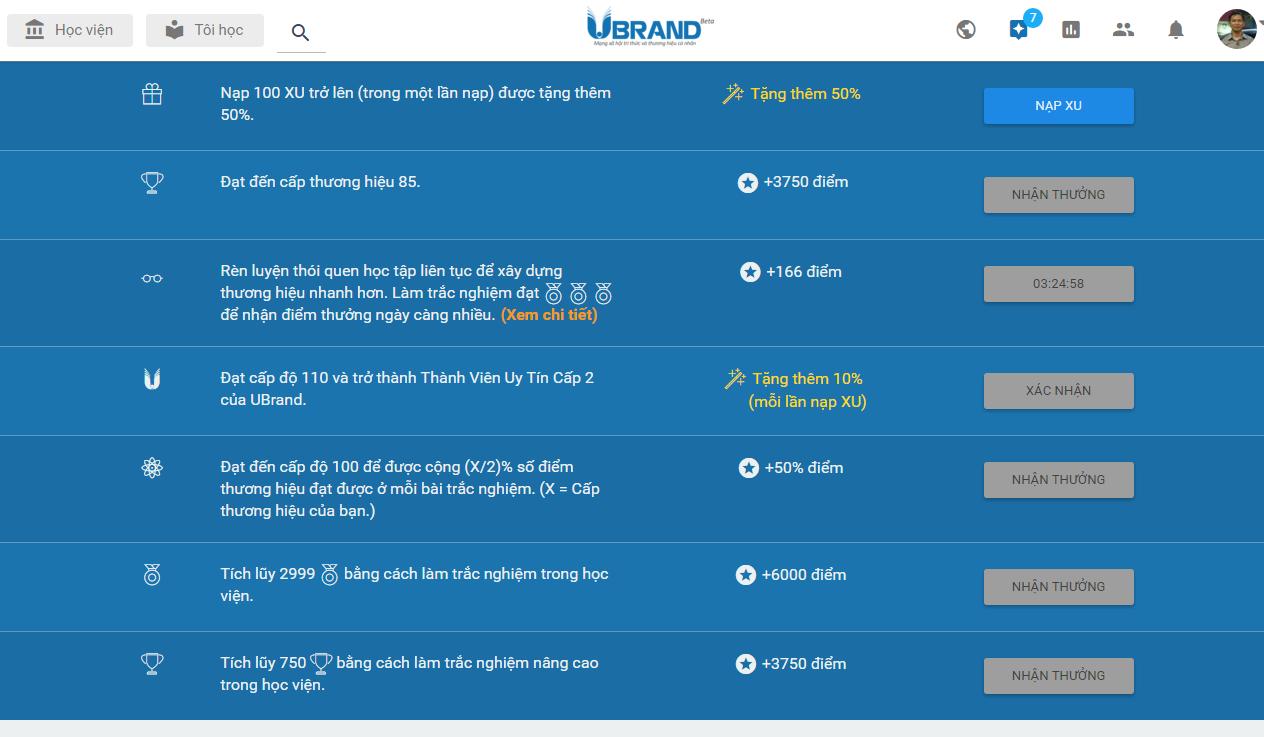 Bí quyết để tăng cấp thương hiệu UBrand nhanh hơn